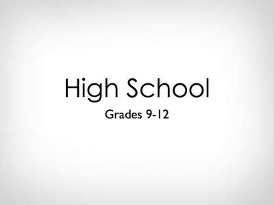 Persuasive Essay Examples for High School